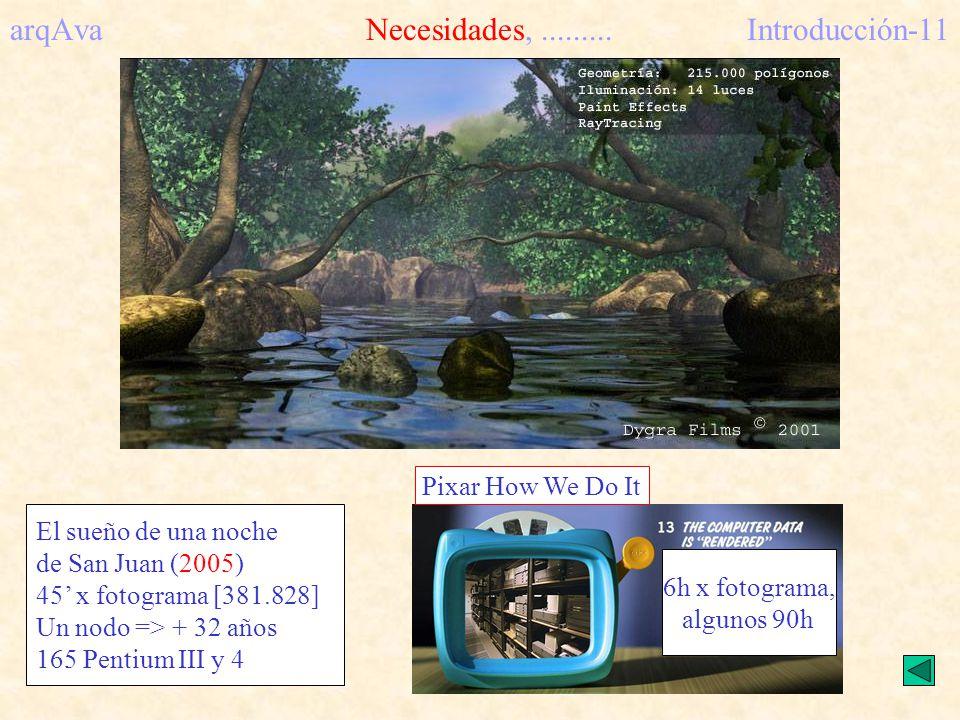 arqAva Necesidades,.........Introducción-11 El sueño de una noche de San Juan (2005) 45 x fotograma [381.828] Un nodo => + 32 años 165 Pentium III y 4