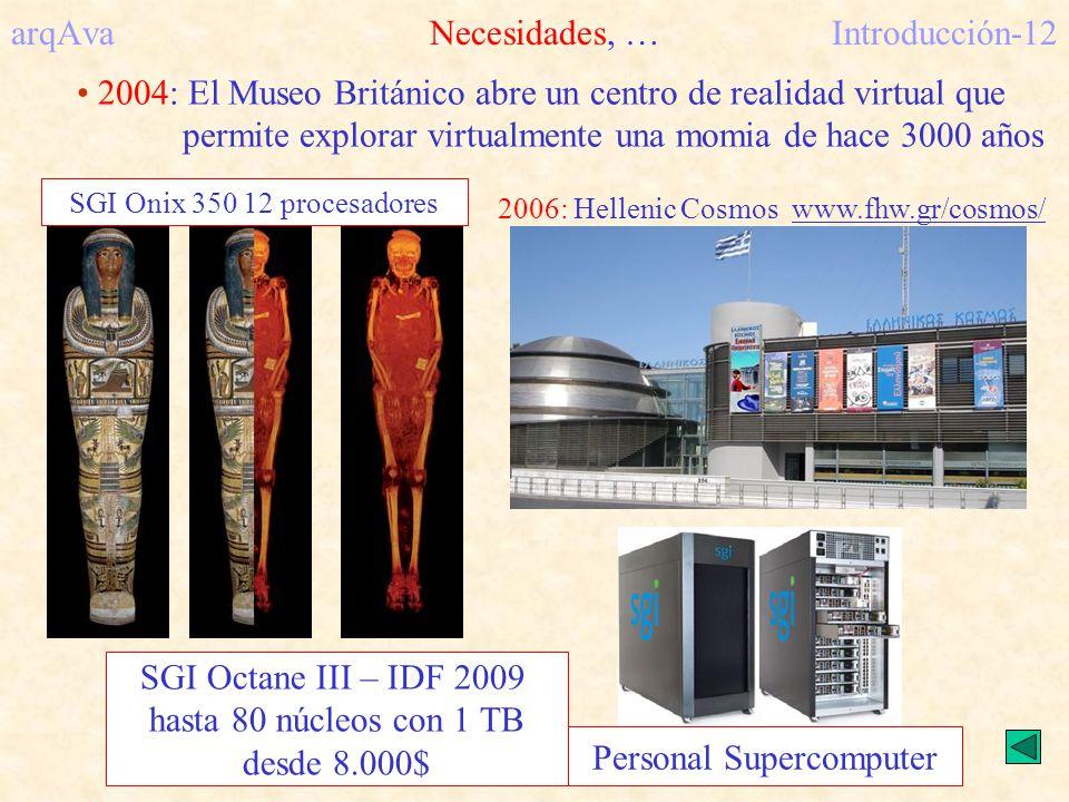 arqAvaNecesidades, …Introducción-12 2006: Hellenic Cosmos www.fhw.gr/cosmos/ SGI Octane III – IDF 2009 hasta 80 núcleos con 1 TB desde 8.000$ Personal