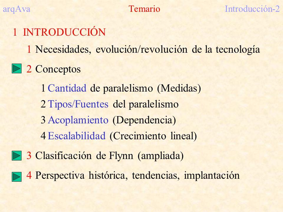 arqAvaTemarioIntroducción-2 1INTRODUCCIÓN 1Necesidades, evolución/revolución de la tecnología 2Conceptos 1Cantidad de paralelismo (Medidas) 2Tipos/Fue