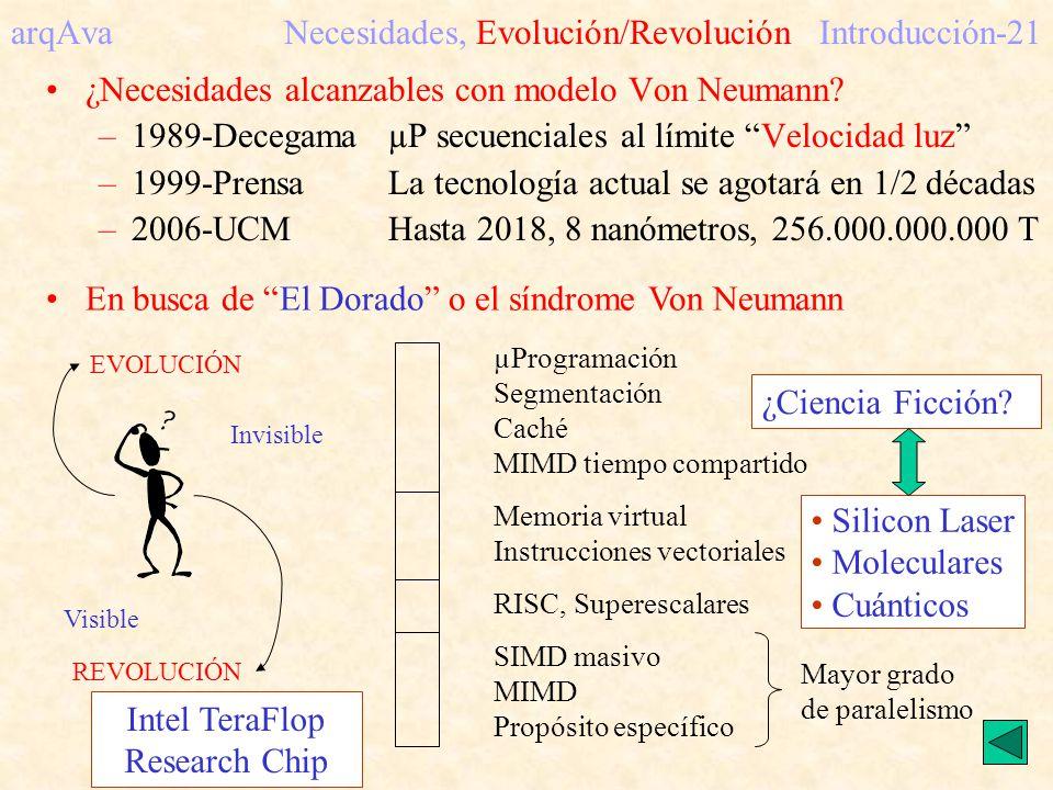 arqAva Necesidades, Evolución/RevoluciónIntroducción-21 ¿Necesidades alcanzables con modelo Von Neumann? –1989-Decegama µP secuenciales al límite Velo