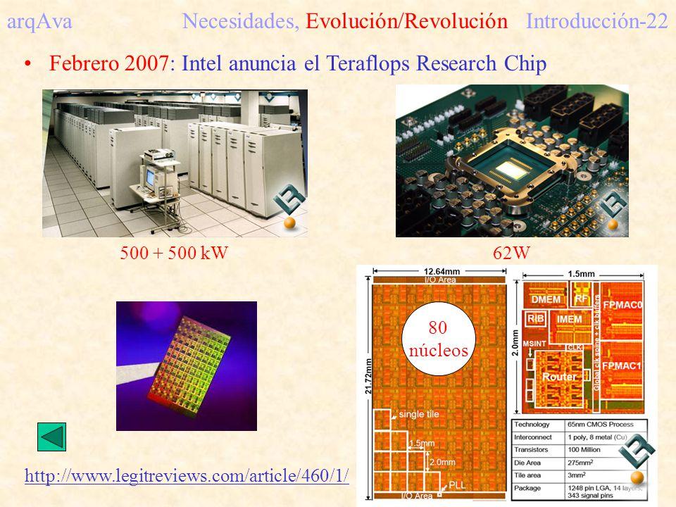 arqAva Necesidades, Evolución/RevoluciónIntroducción-22 Febrero 2007: Intel anuncia el Teraflops Research Chip http://www.legitreviews.com/article/460