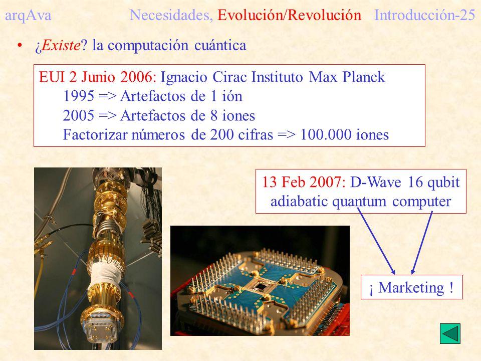 arqAva Necesidades, Evolución/RevoluciónIntroducción-25 ¿Existe? la computación cuántica EUI 2 Junio 2006: Ignacio Cirac Instituto Max Planck 1995 =>