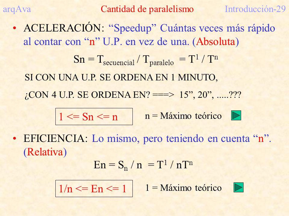 arqAva Cantidad de paralelismoIntroducción-29 ACELERACIÓN: Speedup Cuántas veces más rápido al contar con n U.P. en vez de una. (Absoluta) Sn = T secu