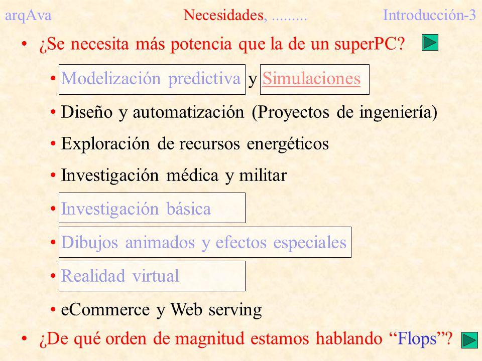 arqAvaNecesidades,.........Introducción-3 ¿Se necesita más potencia que la de un superPC? Modelización predictiva y Simulaciones Diseño y automatizaci