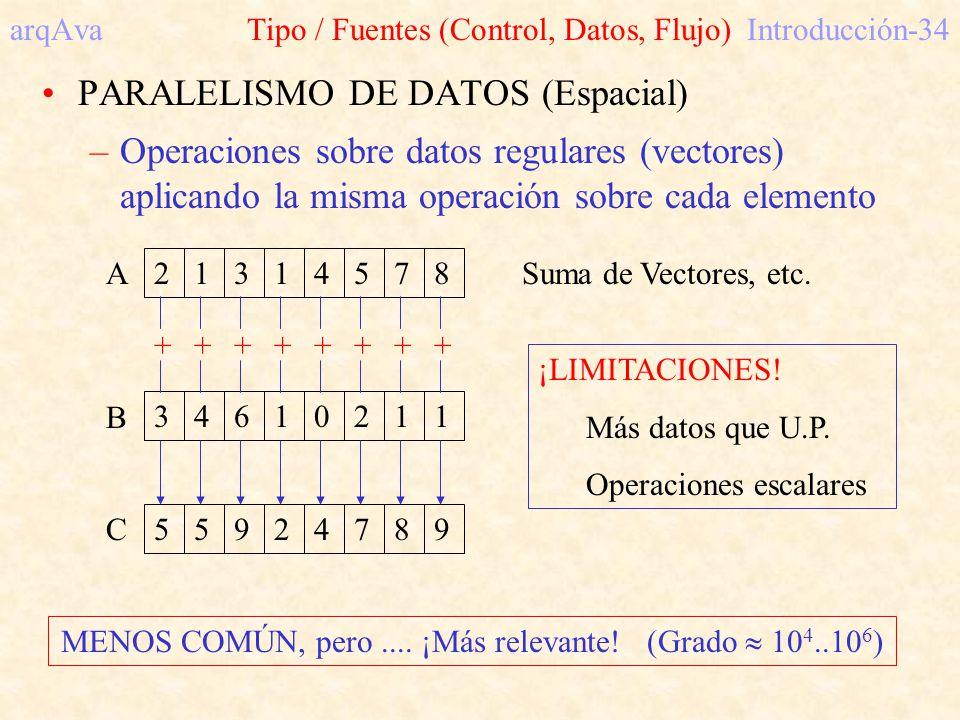 arqAva Tipo / Fuentes (Control, Datos, Flujo)Introducción-34 PARALELISMO DE DATOS (Espacial) –Operaciones sobre datos regulares (vectores) aplicando l