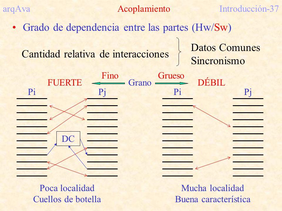 arqAva AcoplamientoIntroducción-37 Grado de dependencia entre las partes (Hw/Sw) Datos Comunes Cantidad relativa de interacciones Sincronismo FUERTE P