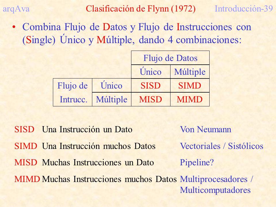 arqAva Clasificación de Flynn (1972)Introducción-39 Combina Flujo de Datos y Flujo de Instrucciones con (Single) Único y Múltiple, dando 4 combinacion