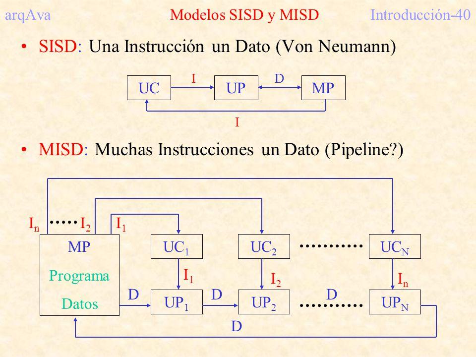 arqAva Modelos SISD y MISDIntroducción-40 SISD: Una Instrucción un Dato (Von Neumann) I UCUPMP ID MISD: Muchas Instrucciones un Dato (Pipeline?) MP Pr