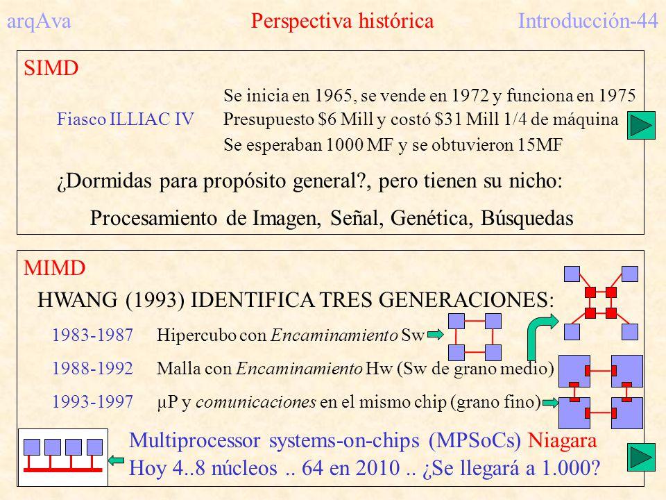 arqAva Perspectiva históricaIntroducción-44 SIMD Se inicia en 1965, se vende en 1972 y funciona en 1975 Fiasco ILLIAC IVPresupuesto $6 Mill y costó $3