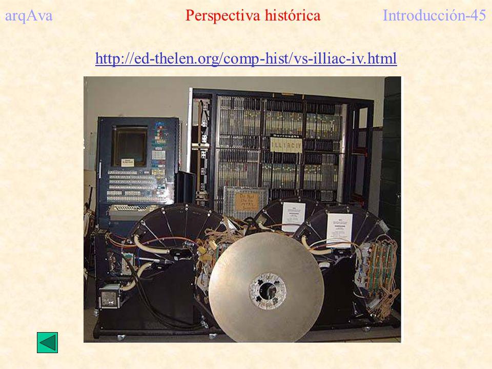 arqAva Perspectiva históricaIntroducción-45 http://ed-thelen.org/comp-hist/vs-illiac-iv.html