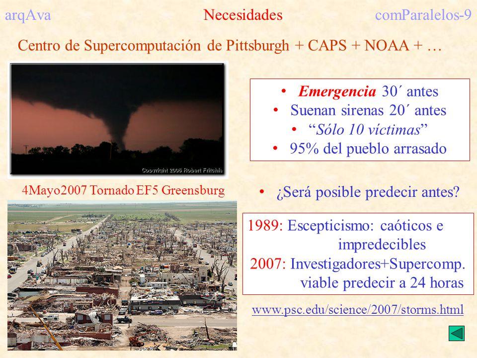 arqAva NecesidadescomParalelos-9 Centro de Supercomputación de Pittsburgh + CAPS + NOAA + … 4Mayo2007 Tornado EF5 Greensburg Emergencia 30´ antes Suen