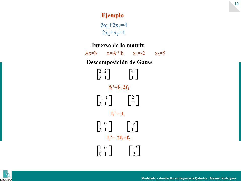 10 Ax=bx=A -1 b 3x 1 +2x 2 =4 2x 1 +x 2 =1 3 2 2 1 [ ] -1 0 2 1 [ ] 1 0 2 1 [ ] 1 0 0 1 [ ] 4141 [ ] 2121 [ ] -2 1 [ ] -2 5 [ ] f 1 =f 1 -2f 2 f 1 =-f