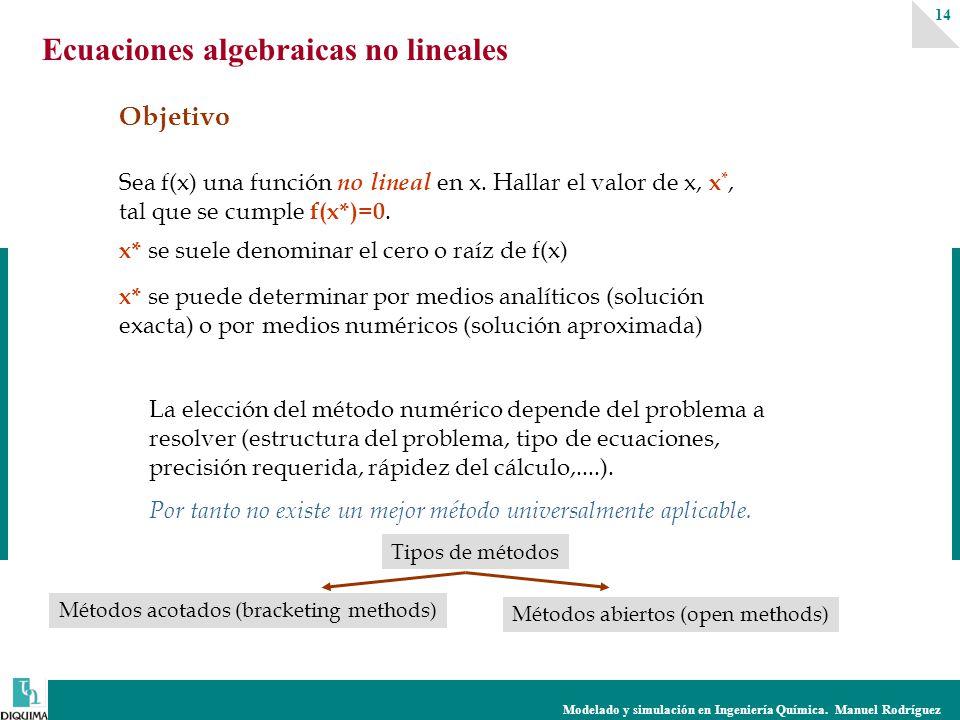 Modelado y simulación en Ingeniería Química. Manuel Rodríguez 14 Objetivo Sea f(x) una función no lineal en x. Hallar el valor de x, x *, tal que se c
