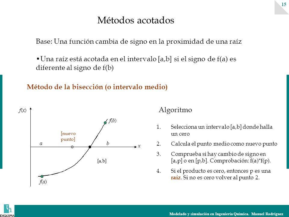 Modelado y simulación en Ingeniería Química. Manuel Rodríguez 15 Métodos acotados Base: Una función cambia de signo en la proximidad de una raíz Una r