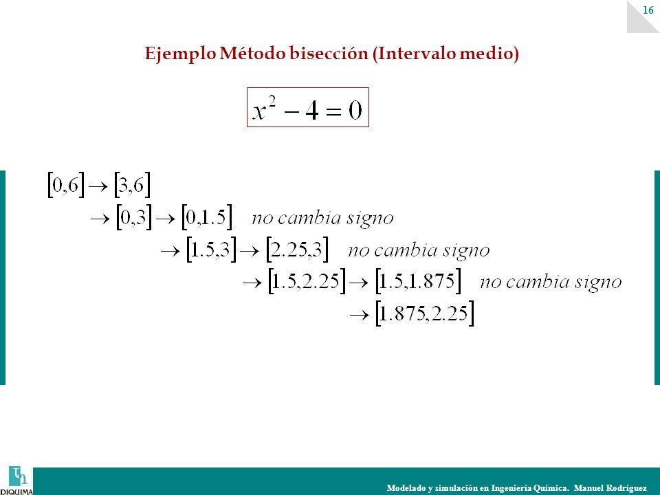 Modelado y simulación en Ingeniería Química. Manuel Rodríguez 16 Ejemplo Método bisección (Intervalo medio)