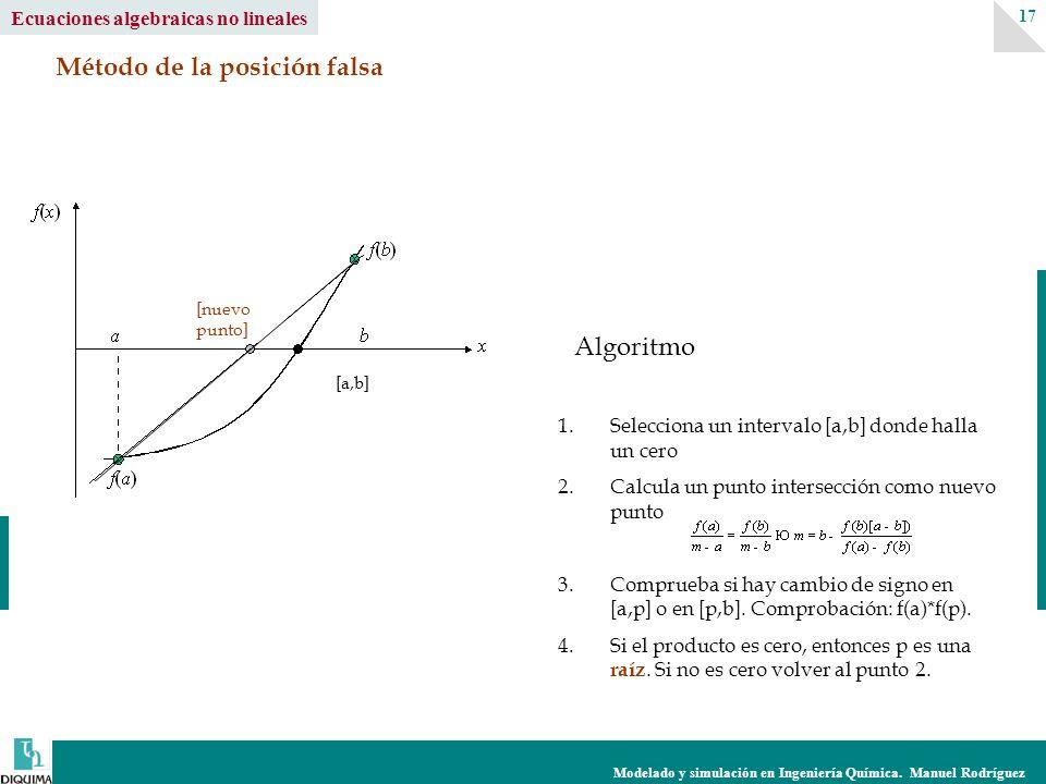 Modelado y simulación en Ingeniería Química. Manuel Rodríguez 17 Ecuaciones algebraicas no lineales Método de la posición falsa [nuevo punto] [a,b] 1.