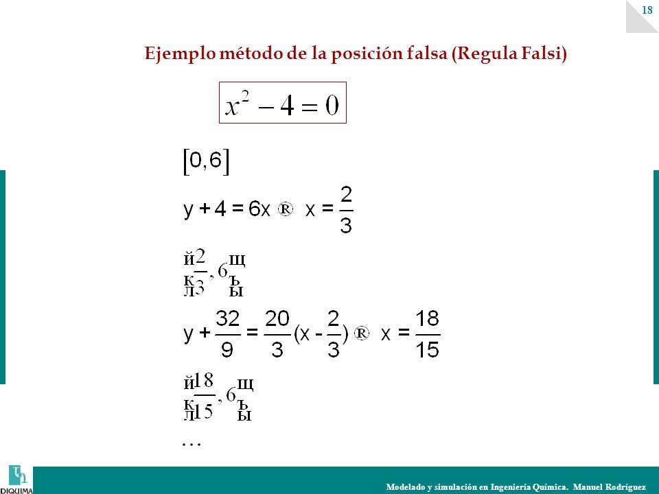 Modelado y simulación en Ingeniería Química. Manuel Rodríguez 18 Ejemplo método de la posición falsa (Regula Falsi)