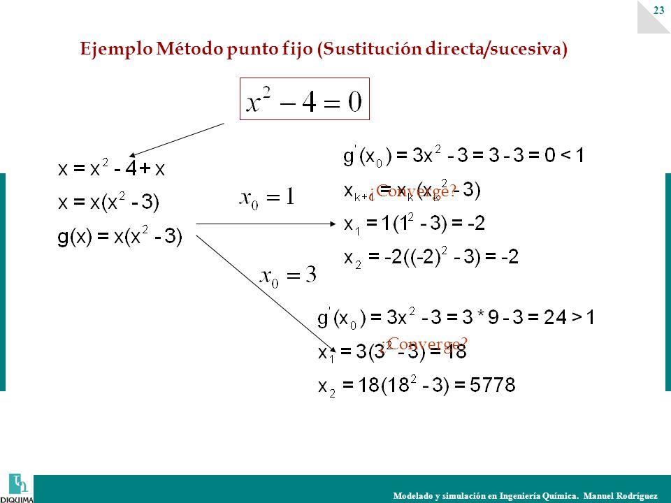 Modelado y simulación en Ingeniería Química. Manuel Rodríguez 23 Ejemplo Método punto fijo (Sustitución directa/sucesiva) ¿Converge?