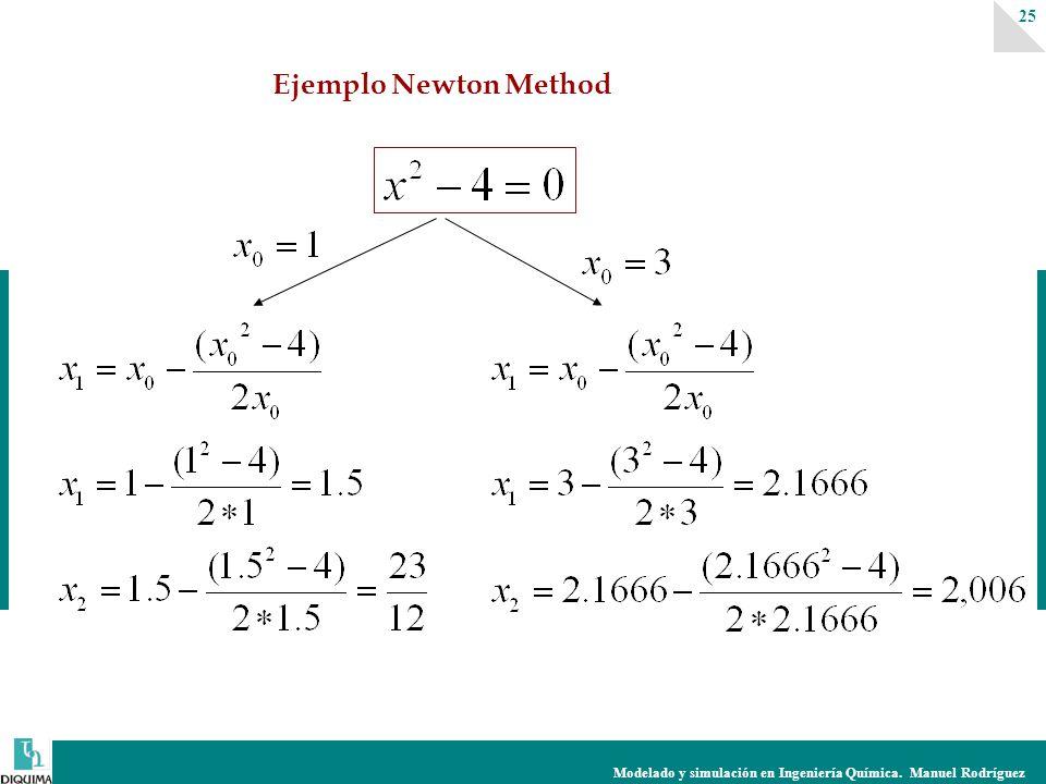 Modelado y simulación en Ingeniería Química. Manuel Rodríguez 25 Ejemplo Newton Method