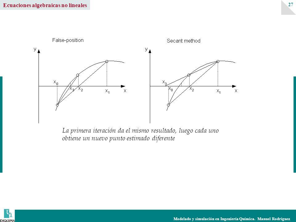 Modelado y simulación en Ingeniería Química. Manuel Rodríguez 27 Ecuaciones algebraicas no lineales La primera iteración da el mismo resultado, luego
