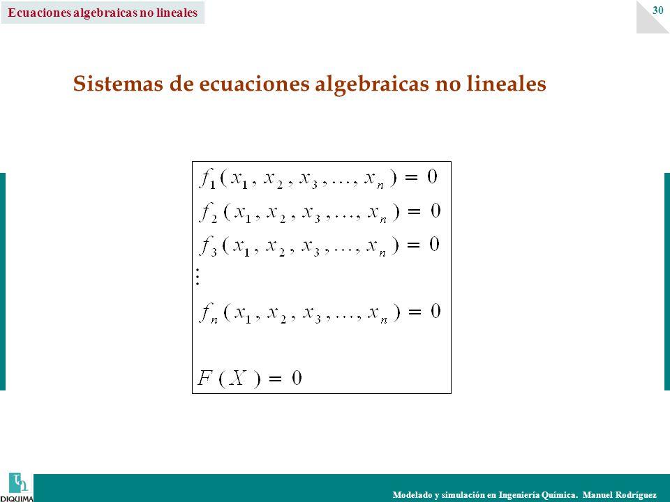 Modelado y simulación en Ingeniería Química. Manuel Rodríguez 30 Sistemas de ecuaciones algebraicas no lineales Ecuaciones algebraicas no lineales