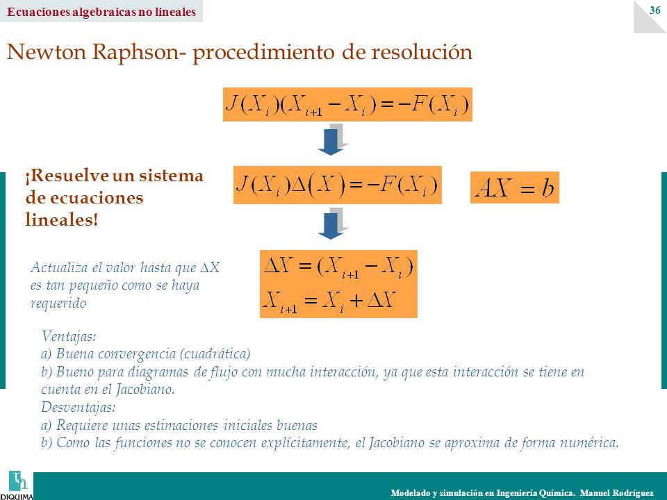 Modelado y simulación en Ingeniería Química. Manuel Rodríguez 36 Ecuaciones algebraicas no lineales ¡Resuelve un sistema de ecuaciones lineales! Actua