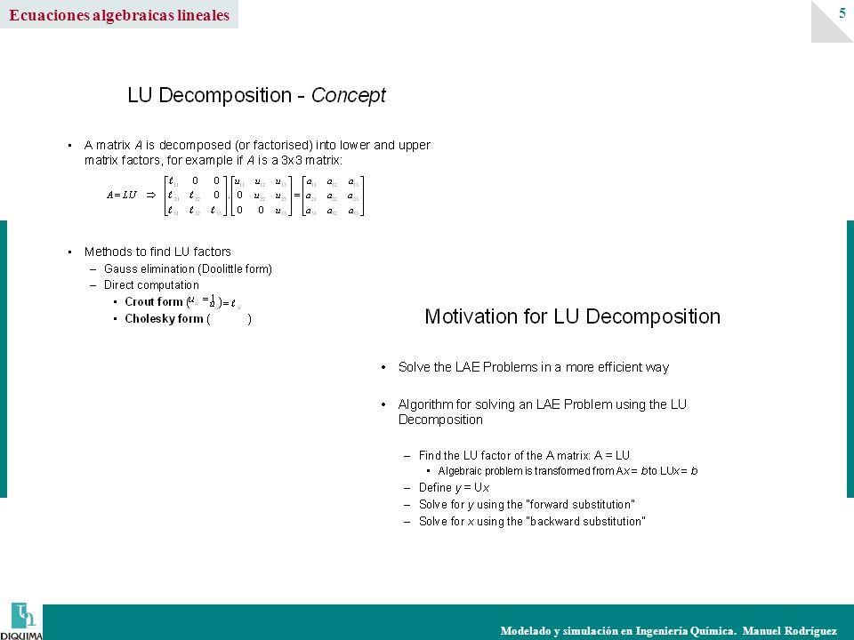 Modelado y simulación en Ingeniería Química. Manuel Rodríguez 5 Ecuaciones algebraicas lineales