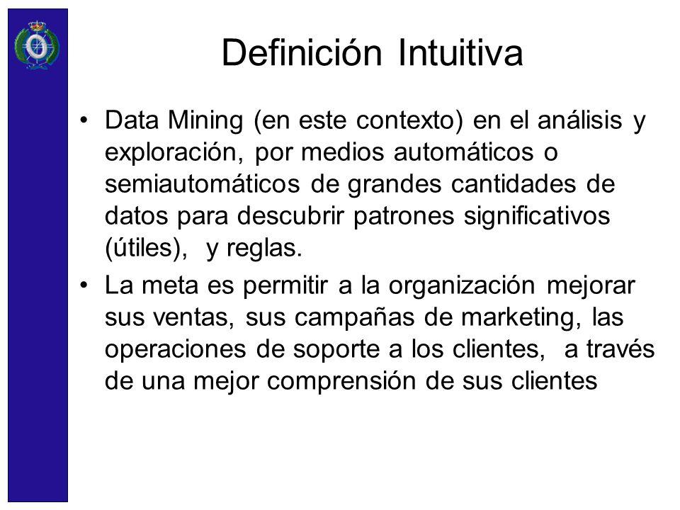 Definición Intuitiva Data Mining (en este contexto) en el análisis y exploración, por medios automáticos o semiautomáticos de grandes cantidades de da