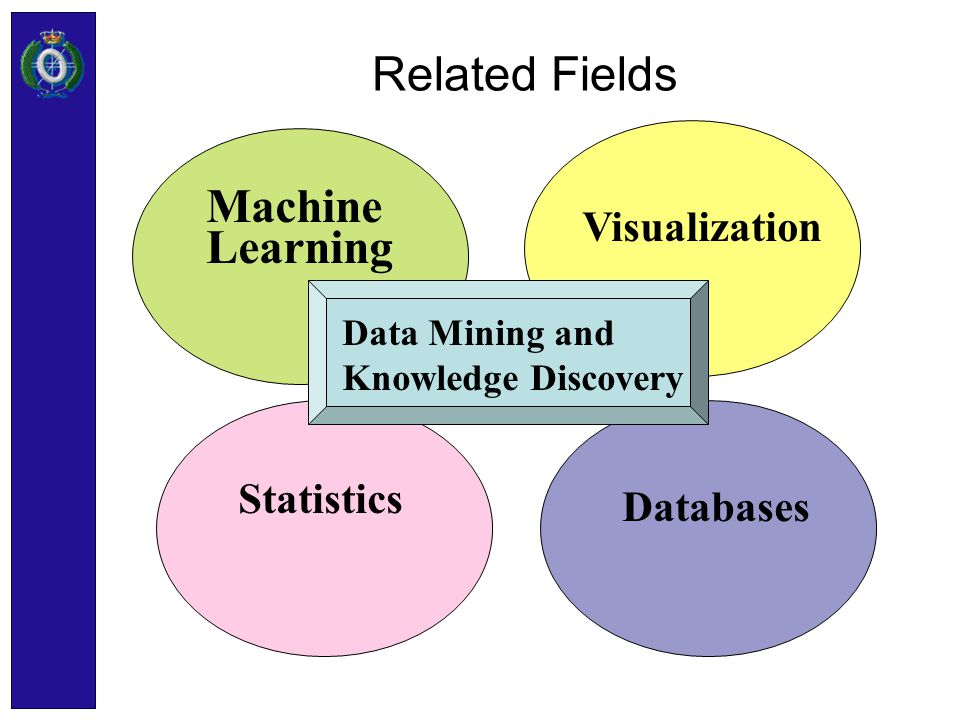 Related Fields Statistics Machine Learning Databases Visualization Data Mining and Knowledge Discovery