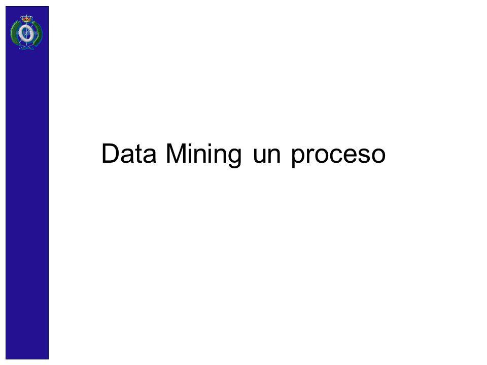 Data Mining un proceso