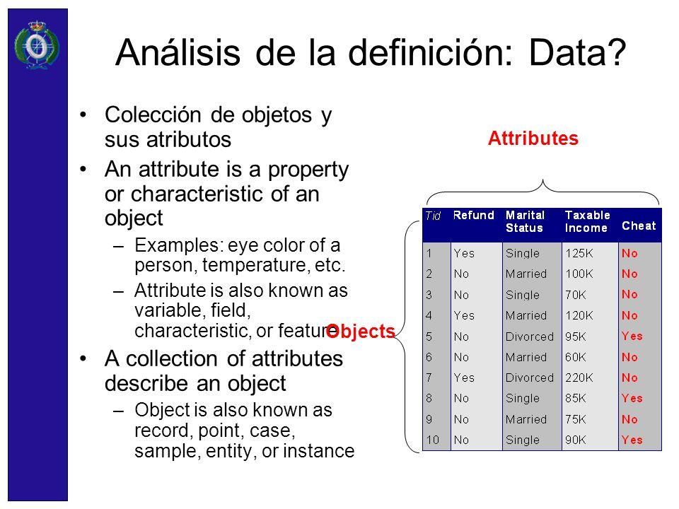 Análisis de la definición: Data? Colección de objetos y sus atributos An attribute is a property or characteristic of an object –Examples: eye color o
