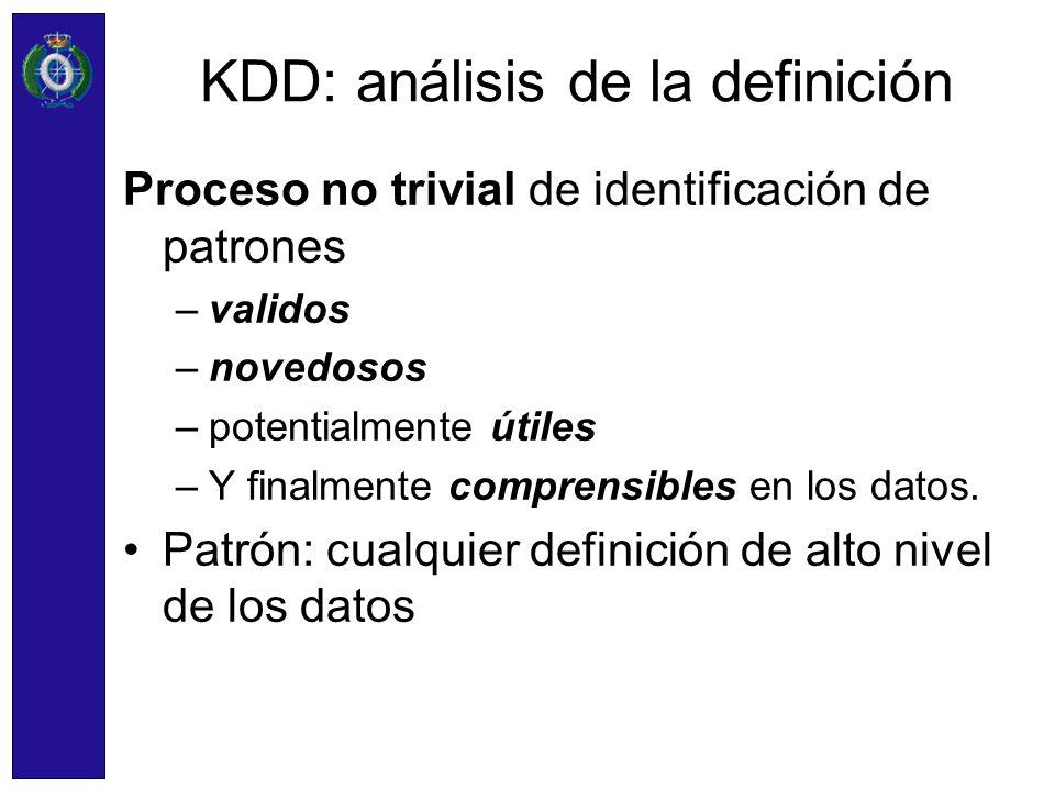 KDD: análisis de la definición Proceso no trivial de identificación de patrones –validos –novedosos –potentialmente útiles –Y finalmente comprensibles
