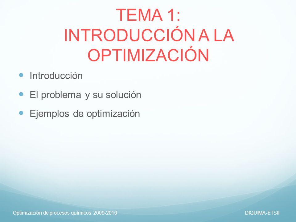 Optimización de procesos químicos. 2009-2010DIQUIMA-ETSII TEMA 1: INTRODUCCIÓN A LA OPTIMIZACIÓN Introducción El problema y su solución Ejemplos de op