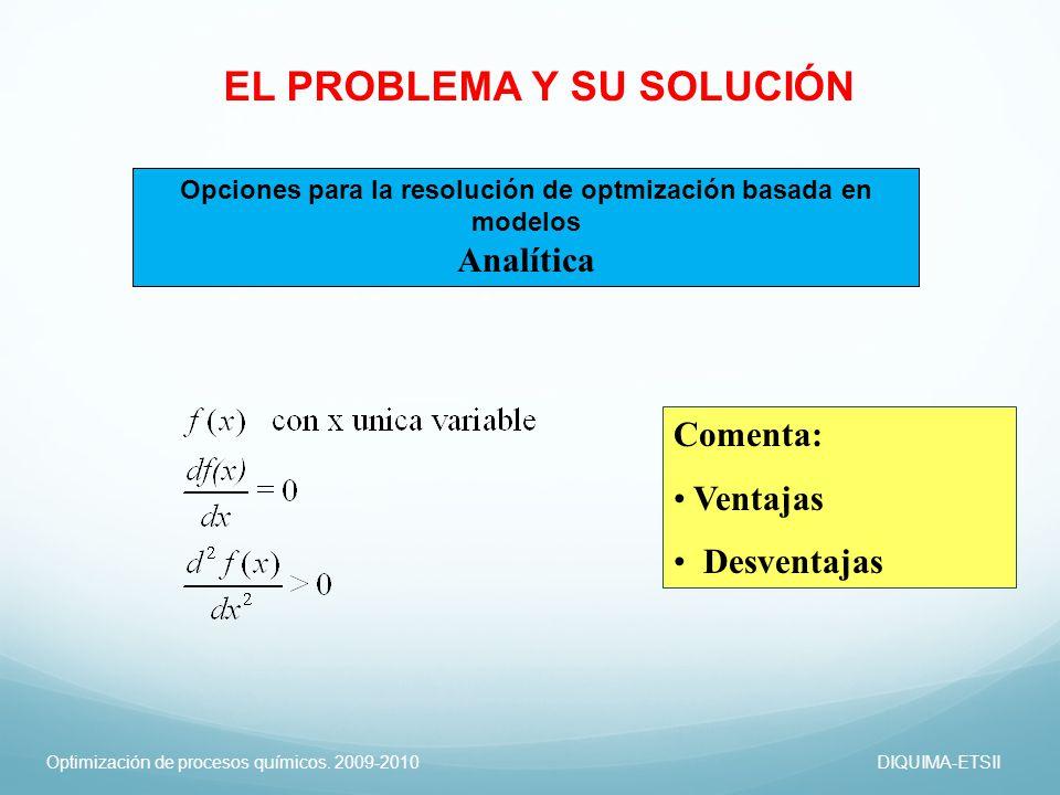 Optimización de procesos químicos. 2009-2010DIQUIMA-ETSII Opciones para la resolución de optmización basada en modelos Analítica EL PROBLEMA Y SU SOLU
