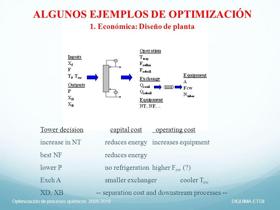 Optimización de procesos químicos. 2009-2010DIQUIMA-ETSII ALGUNOS EJEMPLOS DE OPTIMIZACIÓN 1. Económica: Diseño de planta Tower decision capital cost