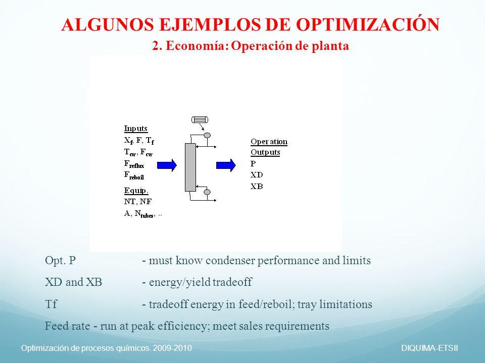 Optimización de procesos químicos. 2009-2010DIQUIMA-ETSII ALGUNOS EJEMPLOS DE OPTIMIZACIÓN 2. Economía: Operación de planta Opt. P- must know condense