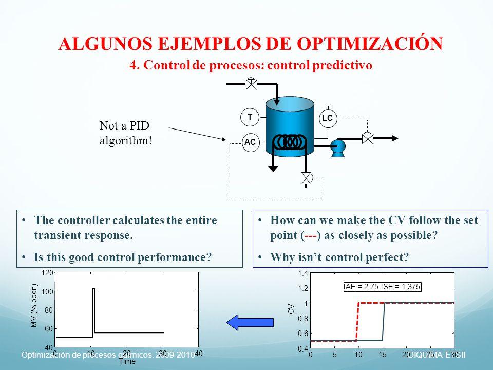 Optimización de procesos químicos. 2009-2010DIQUIMA-ETSII ALGUNOS EJEMPLOS DE OPTIMIZACIÓN 4. Control de procesos: control predictivo How can we make