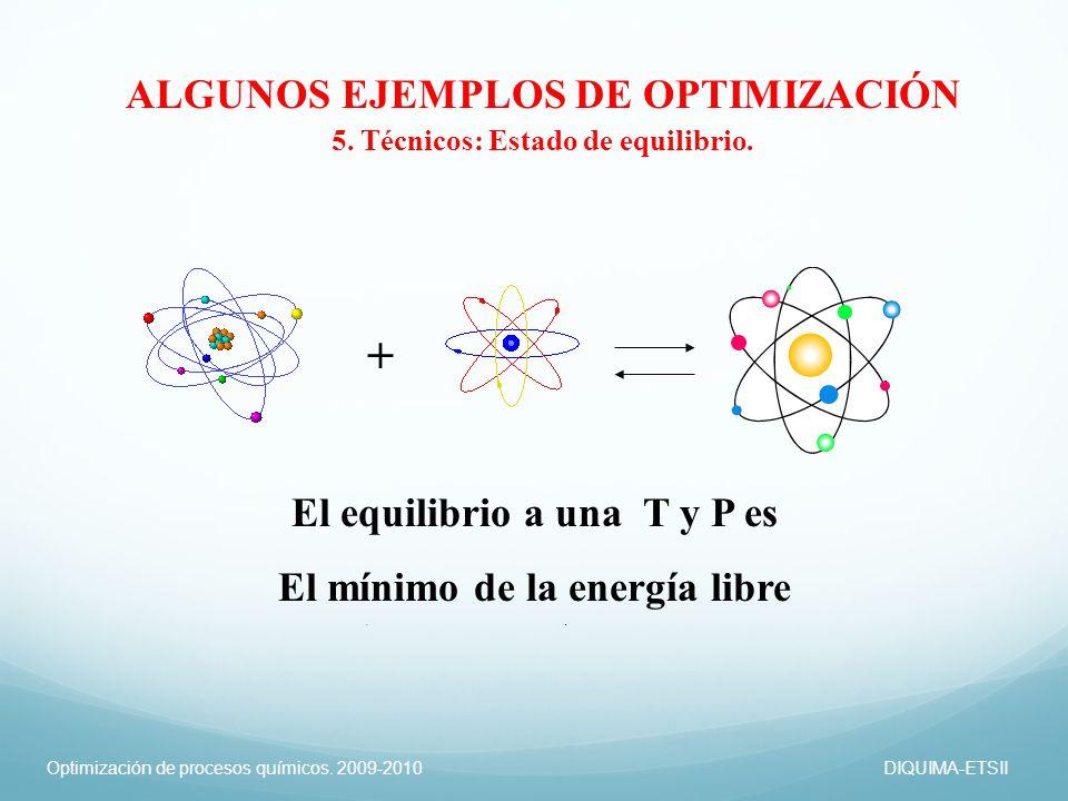 Optimización de procesos químicos. 2009-2010DIQUIMA-ETSII ALGUNOS EJEMPLOS DE OPTIMIZACIÓN 5. Técnicos: Estado de equilibrio. + El equilibrio a una T