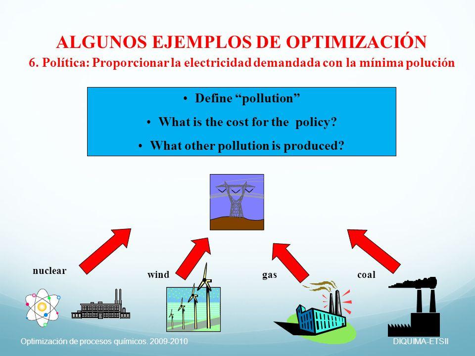 Optimización de procesos químicos. 2009-2010DIQUIMA-ETSII ALGUNOS EJEMPLOS DE OPTIMIZACIÓN 6. Política: Proporcionar la electricidad demandada con la