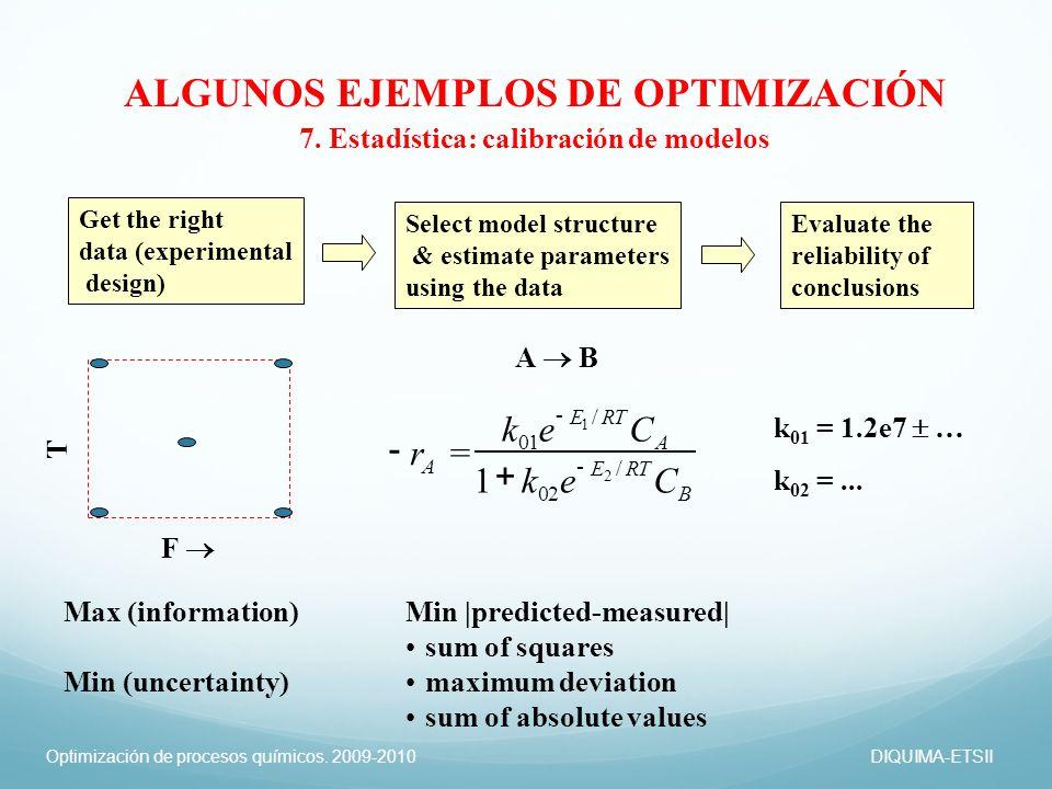 Optimización de procesos químicos. 2009-2010DIQUIMA-ETSII ALGUNOS EJEMPLOS DE OPTIMIZACIÓN 7. Estadística: calibración de modelos Get the right data (
