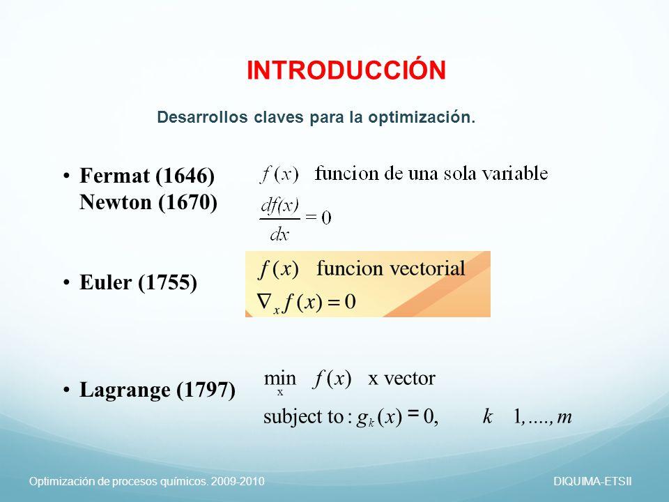 Optimización de procesos químicos. 2009-2010DIQUIMA-ETSII Fermat (1646) Newton (1670) Euler (1755) Lagrange (1797) x min () x vector subject to:()0, 1