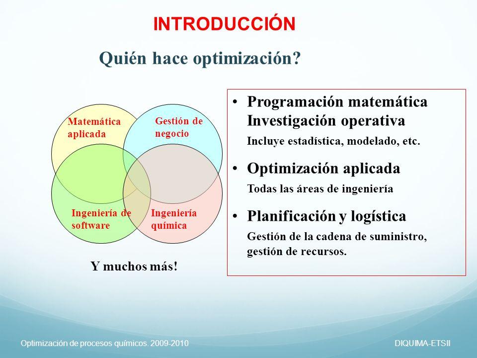 Optimización de procesos químicos. 2009-2010DIQUIMA-ETSII Y muchos más! Matemática aplicada Gestión de negocio Ingeniería de software Ingeniería quími
