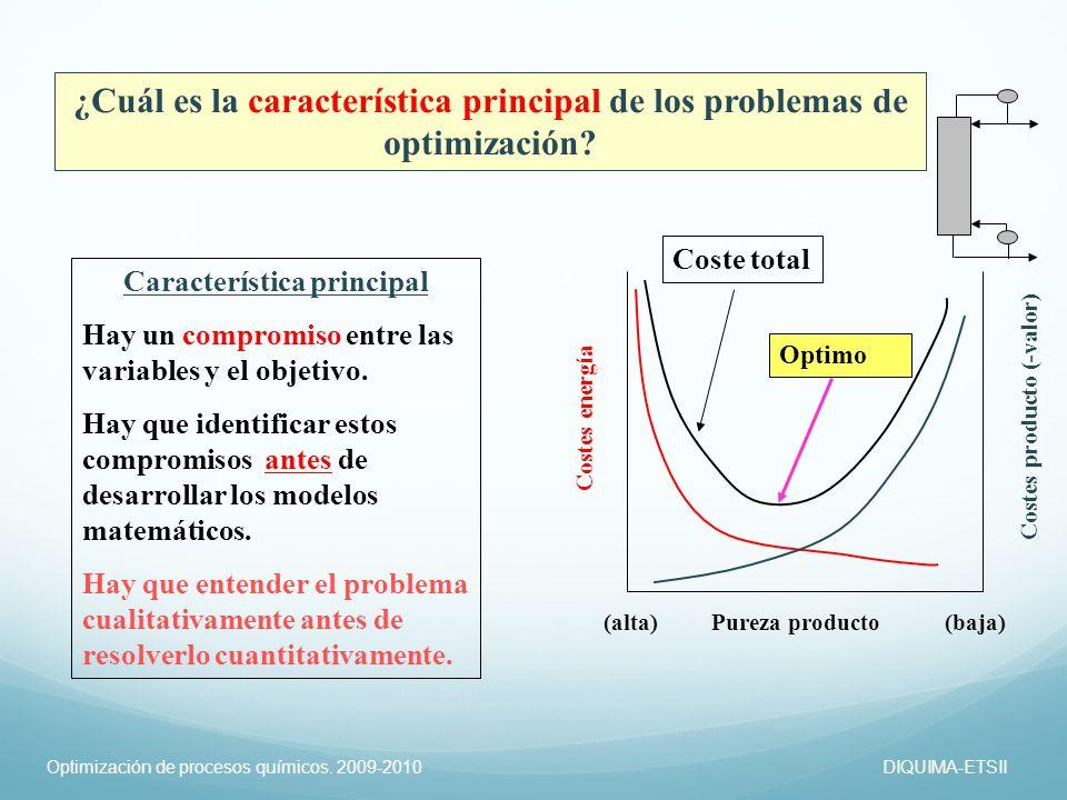 Optimización de procesos químicos. 2009-2010DIQUIMA-ETSII ¿Cuál es la característica principal de los problemas de optimización? Característica princi