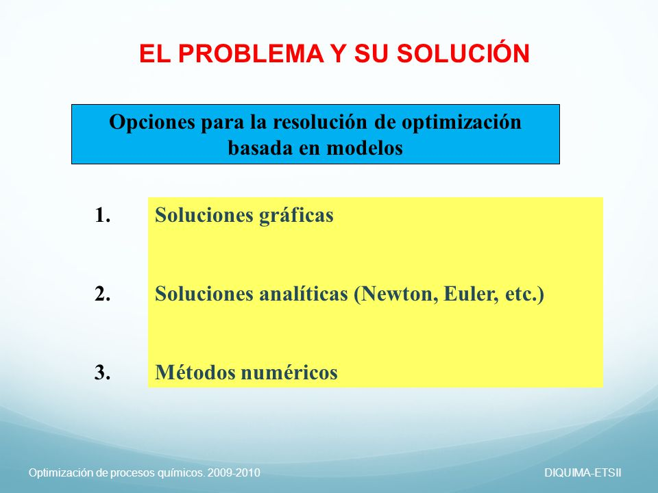 Optimización de procesos químicos. 2009-2010DIQUIMA-ETSII Opciones para la resolución de optimización basada en modelos 1. 2. 3. Soluciones gráficas S