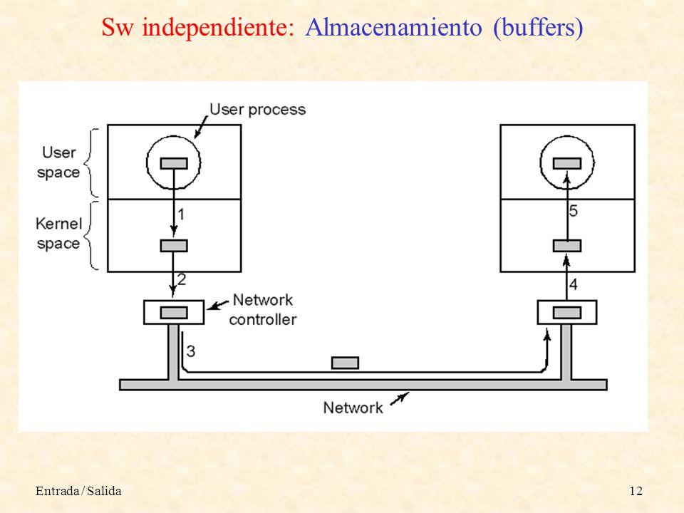 Entrada / Salida12 Sw independiente: Almacenamiento (buffers)