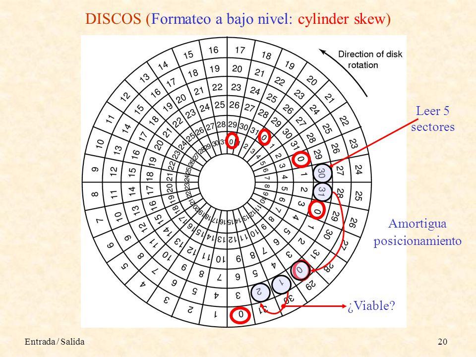 Entrada / Salida20 DISCOS (Formateo a bajo nivel: cylinder skew) Leer 5 sectores Amortigua posicionamiento ¿Viable?