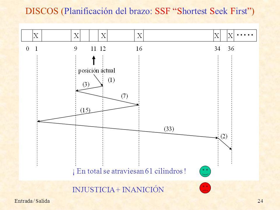 Entrada / Salida24 DISCOS (Planificación del brazo: SSF Shortest Seek First) ¡ En total se atraviesan 61 cilindros .