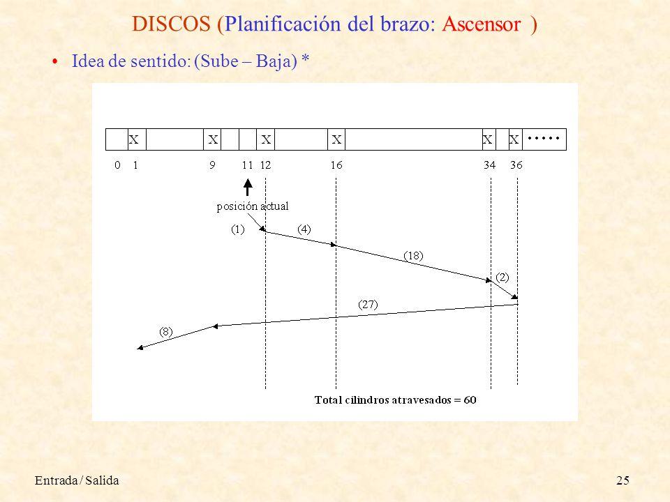 Entrada / Salida25 DISCOS (Planificación del brazo: Ascensor ) Idea de sentido: (Sube – Baja) *