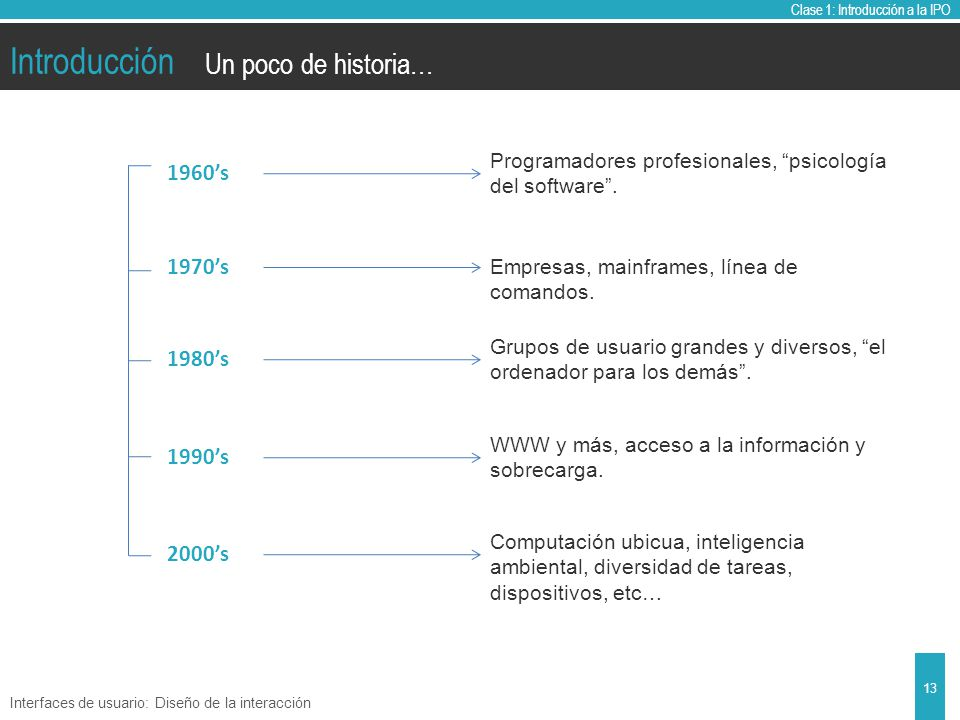 Clase 1: Introducción a la IPO Introducción Un poco de historia… Interfaces de usuario: Diseño de la interacción 13 1960s Programadores profesionales, psicología del software.
