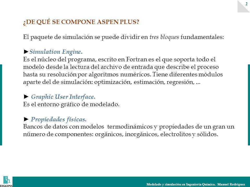 Modelado y simulación en Ingeniería Química.Manuel Rodríguez 2 ¿DE QUÉ SE COMPONE ASPEN PLUS.